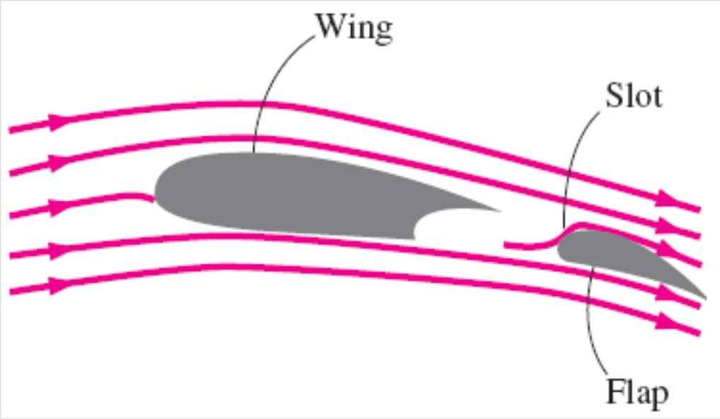 The minimum flight velocity can be determined from the requirement that the total weight W of the aircraft be equal to lift and C L = C L, max : For a given weight, the landing or takeoff speed can