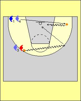 Jump Shot or Layup The players form two lines on the baseline. The first player in one line has a ball while the first player in the other does not.