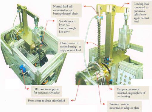 Experimental Determination of Temperature and Pressure Profile 471 Experimental Set Up The journal bearing test rig is versatile equipment which is easy to operate with a provision to measure