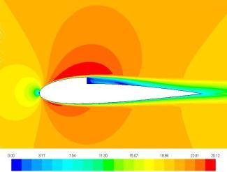 Concerning pitching moment coefficient at the leading edge, results shown in Figure 8 indicate that values of the 245-3S airfoil present discrepancies but the behavior in general is similar to NACA s