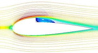 velocity which may indicate the presence of vortices due to the turbulence provoked by the high velocity of the flow and the sudden change in the geometry of the airfoil.