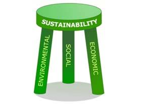 Ladders of Opportunity The three-legged stool of sustainability = Social +