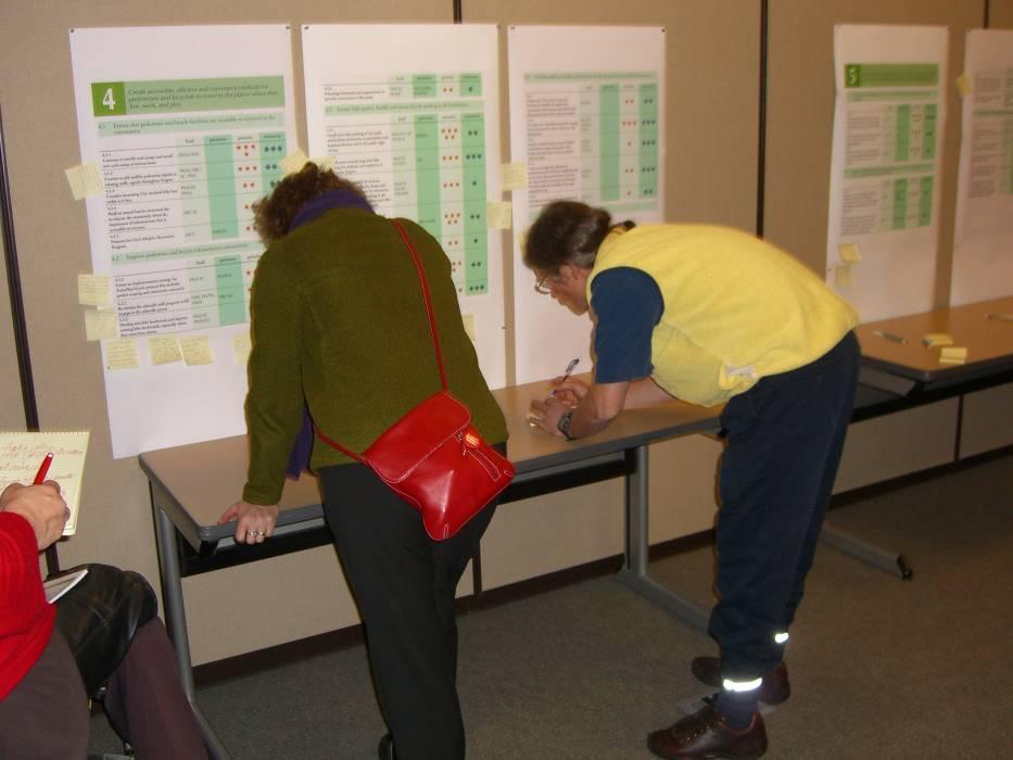 Draft Plan Open House Gathered feedback on final draft plan Participants processed a large amount of data