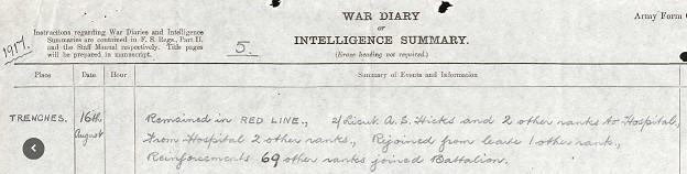 From war diary of 1 st Battalion Devonshire Regiment On 21 August the battalion was relieved and moved to Kitchener Camp, still in the trenches.