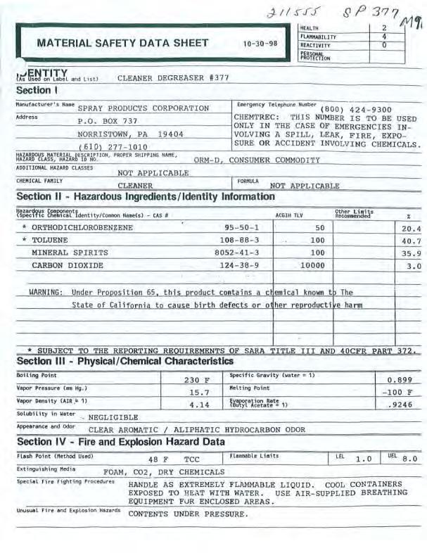 MATERIAL SAFETY DATA SHEET HEALTH 2 I flatll'willlty 10-30- 98 REACTIVITY u P~SOHAl P TECI l OtI Section I CLEANER DEGREASER #377 tlanufecturer ' s Name SPRAY PRODUCTS COR PO RATI ON Emergency