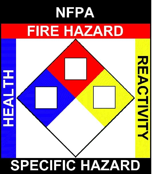Page 2 of 5 NFPA: HMIS III: HMIS PPE: Health = 2, Fire = 1, Reactivity = 0, Specific Hazard = n/a Health = 2, Fire = 1, Physical Hazard = 0 B - Safety Glasses, Gloves 1 2 0 2 1 0 B 3