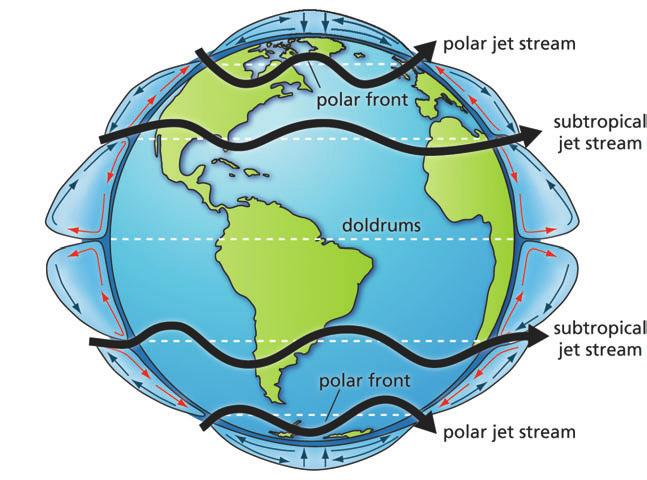Chapter 5 Winds, Oceans, Weather, and Climate polar easterlies: surface winds that flow in a westerly direction from the poles to latitudes at about 60 north and south.