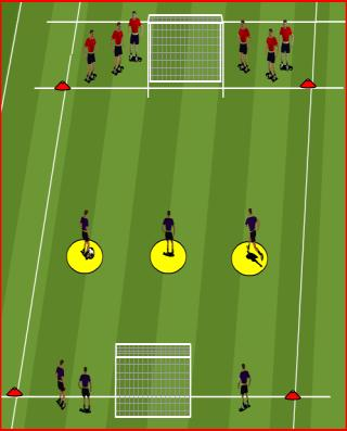 Age Group/Program: U14 Town Week # 5 Theme: Counter Attack/holland Session Goals: Coaching Points: Understand Your Audience: Look for players to realize the earliest moment when the long pass is