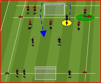 Ask Support in numbers Conscious of width & depth players to be smart in retaining good Taking opportunities to More development of the physical possession before long pass becomes shoot early side