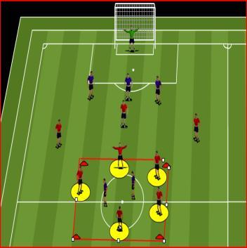 Warm Up: 2 v 2 20 x 20 Yard Area Progression 3 players go per time and attempt to score. The conditions are that the ball cannot stop moving and the players can t not stand still. 1. Add a GK.