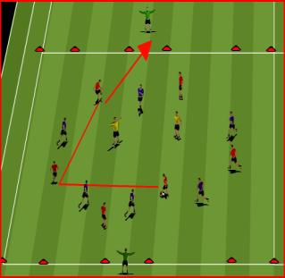 transition Warm Up: Transition Play 20 x 20 Yard Area Progression Eight red players are in one square and eight green players in the other.