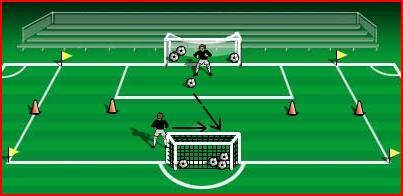 Objective: Goalkeeper starts on the goal line, bends at the knees and touches their toes, explodes up, and hits the back of his hands on the crossbar.