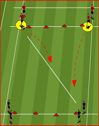 Age Group/Program: U14 Town Week # 8 Theme: Small Group Defending/usa Session Goals: Coaching Points: Understand Your Audience: Pressure the ball quickly organization Defenders should work as a