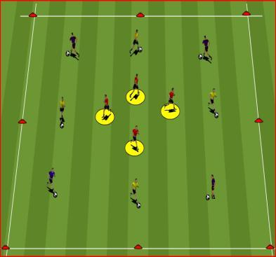Warm Up: 1 v 1 15 x 15 Yard Area Progression Beginning to understand the balance between attack and defense Conscious of width & depth More development of the physical side need Self awareness &