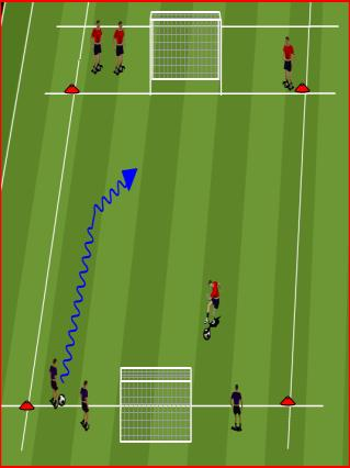 Progression Beginning to understand the balance between attack and defense Conscious of width & depth More development of the physical side need Self awareness & social value Players start 5 yards