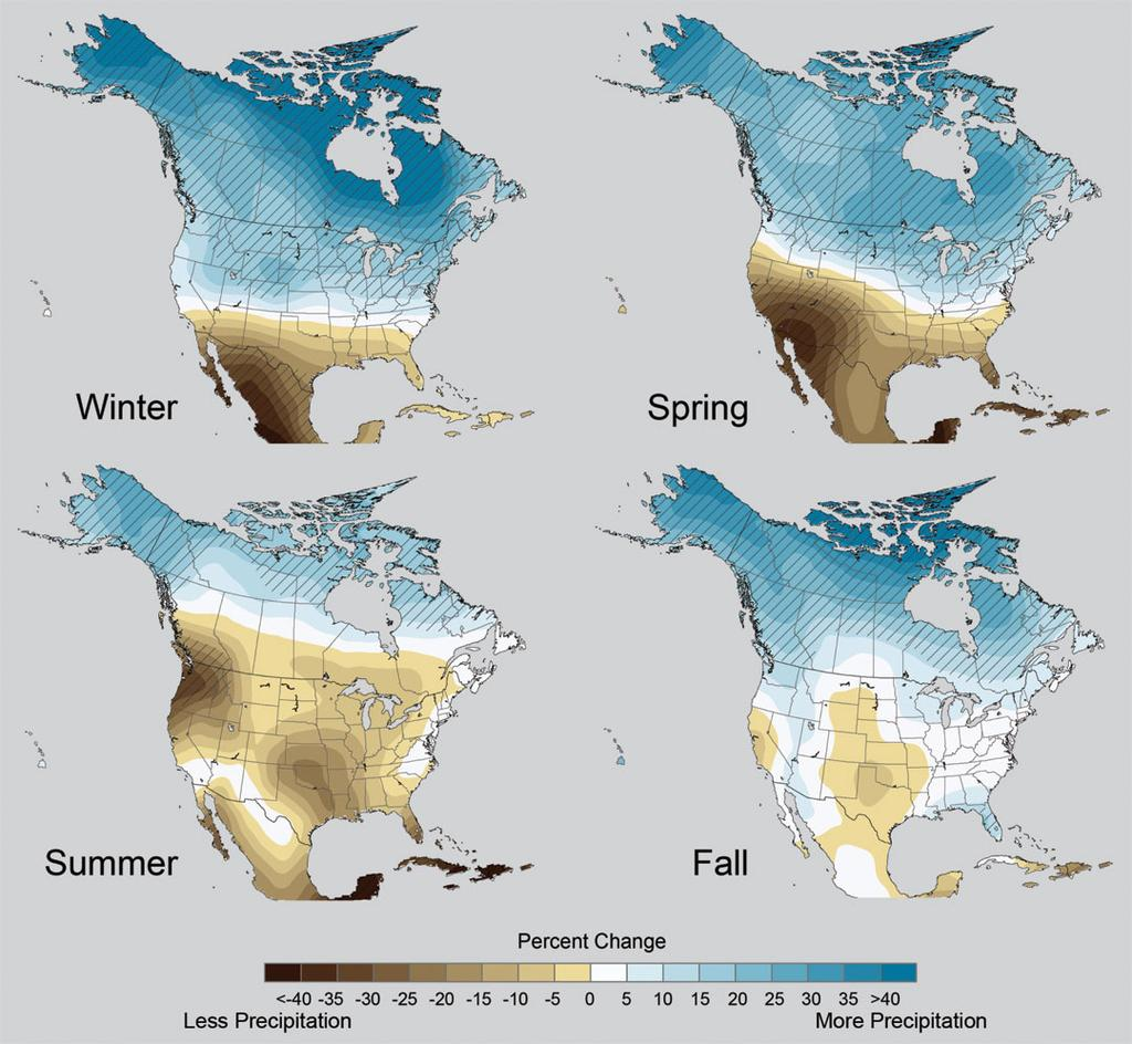 Projected Change in Precipitation: 2081-2099 Midwest: Increasing winter and spring precipita1on, with drier summers More frequent and