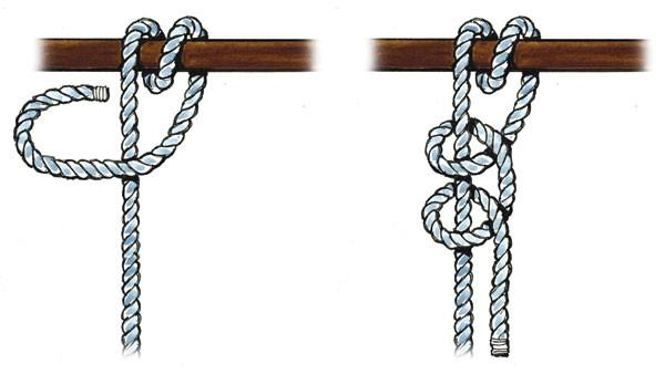 10 top of a clove hitch is also the best way to keep a fender whip from slipping. Pass the line twice around the object it is being secured to.