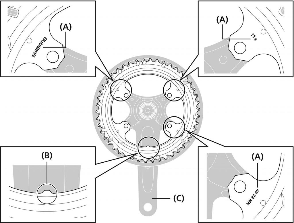 MAINTENANCE Installation of the chainrings (Double type) With the marked side of the chainring facing inward, set the