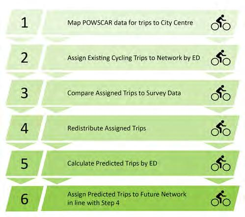 Limerick Metropolitan Cycle Network Study - Section 3 Future Cycle Network Planning Limerick Metropolitan Cycle Network Study - Section 3 Future Cycle Network Planning Figure 11 Total Work Trips to