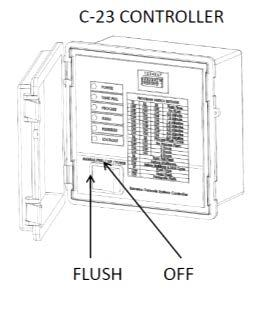 SYSTEM PURGING NOTE: MAKE SURE THE SYSTEM POWER SWITCH IS IN THE OFF POSITION BEFORE BEGINNING THIS PROCEDURE. 1. Redirect permeate water to the drain for this procedure. 2.