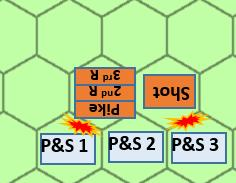These 4 stands are all Battle Stands in the melee Diagram 2 - If three P&S stands had charged in P&S1 would still have to fight the Pike.