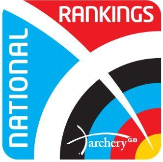 NATIONAL RANKINGS 2018 Updated: 30 OCTOBER 2018 Version 8.