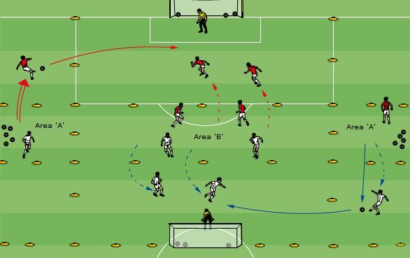 Technical/Tactical: Crossing from Wing Channels-1a 20 minutes 2 Groups of six, plus two GKs working in a playing area of 42-45m long and the width of a regular field.