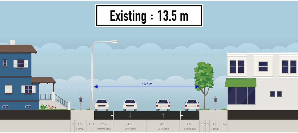 Proposed Corridor Improvements Wide roadway allows speeding and shortcutting Large crossing distance for pedestrians and cyclists