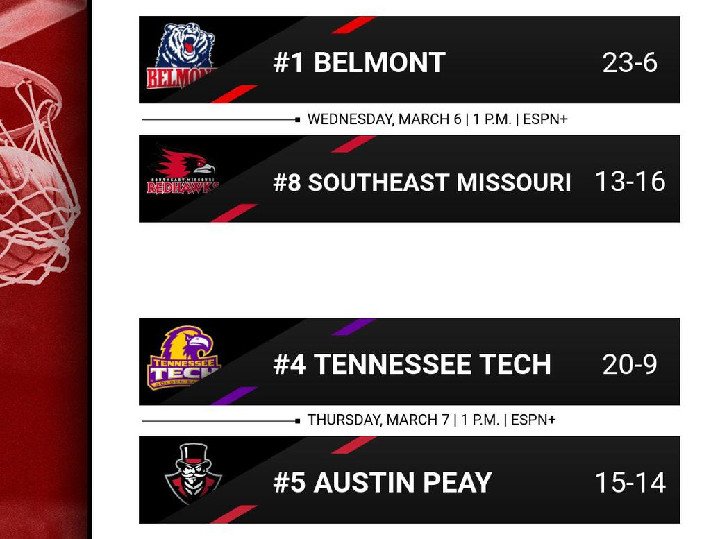 SCHOOL OVC PCT. OHIO VALLEY Belmont - CONFERENCE. Centerview Drive, Suite Morehead State -. Brentwood, TN -. Phone - () Tennessee Tech -. FAX - () Austin Peay -. www.ovcsports.com Murray State -. www.ovcdiitalnetwork.