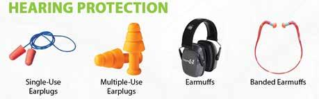 Personal Protective Equipment (PPE) Always wear the appropriate PPE to