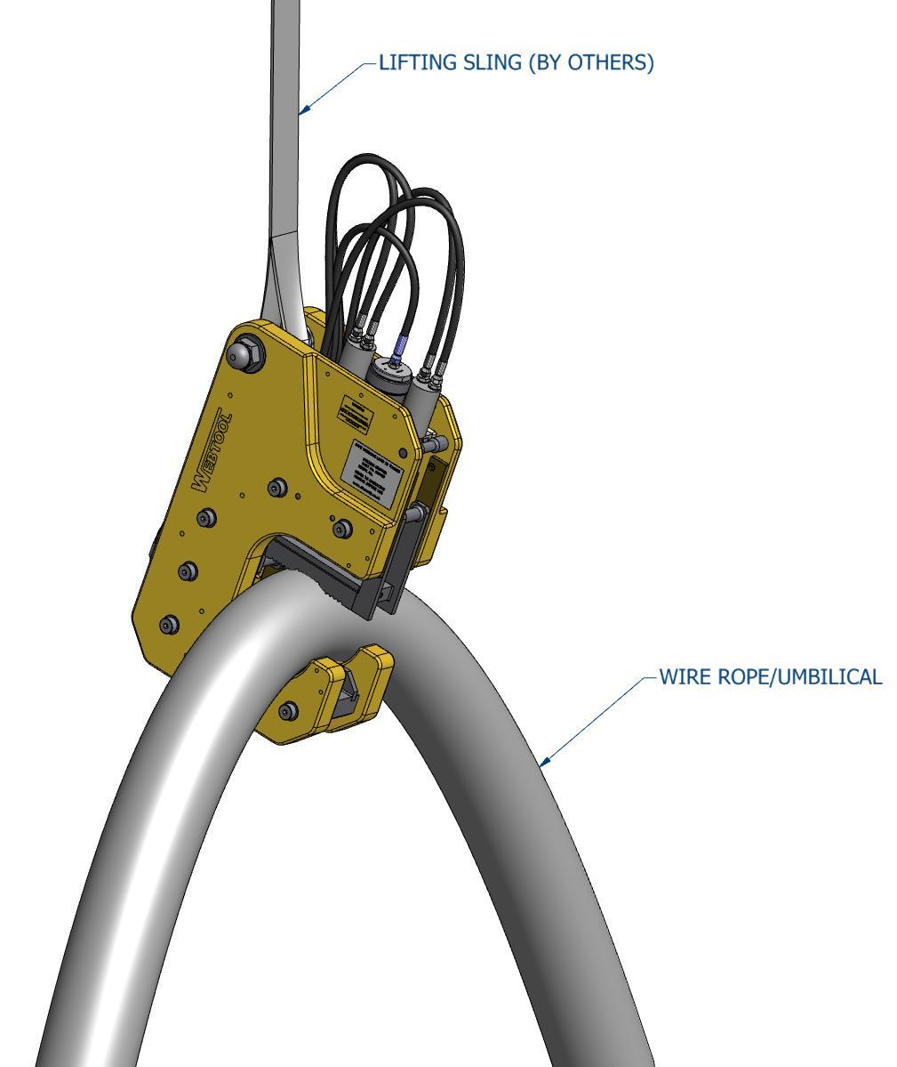 The optimum lifting method is as shown below in figure 2a, with the lift point located centrally along the length of the wire rope/umbilical.