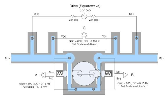 Figure 5: HEF Water Switch. A motor alternately pinches silicon-tubing sections A and B.