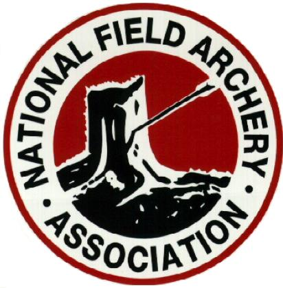 NFAA INDOOR ARCHERY GAME AVERAGE AND HANDICAP CALCULATOR Six Game Total Game Avg.