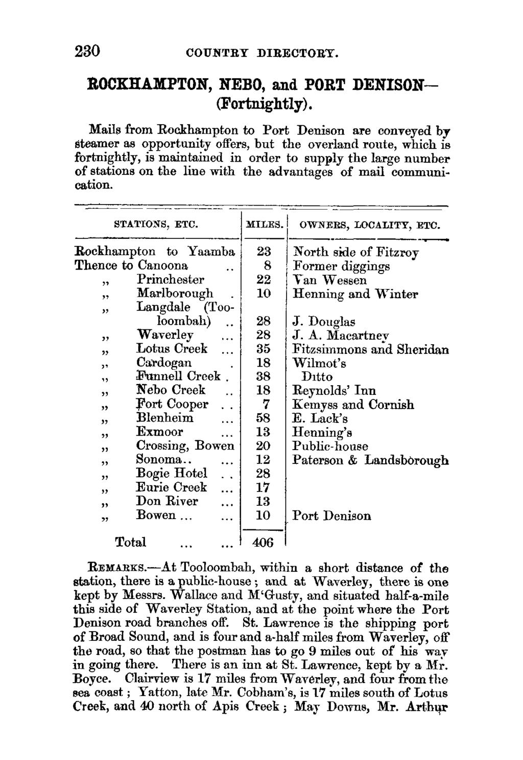 230 COUNTRY DIRECTORY. ROCHHANIPTON, NEBO, and PORT DENISON- (Fortnightly). STATIONS, ETC. MILES. OWNERS, LOCALITY, ETC.