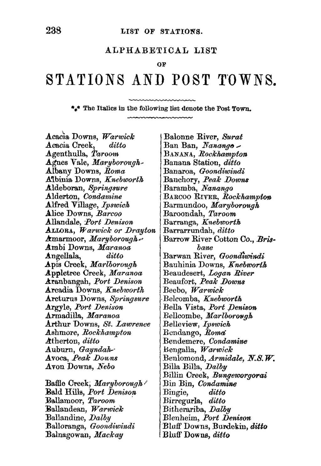 238 LIST OF STATIONS. ALPHABETICAL LIST OF STATIONS AND POST TOWNS. *** The Italics in the following list denote the Post Town.